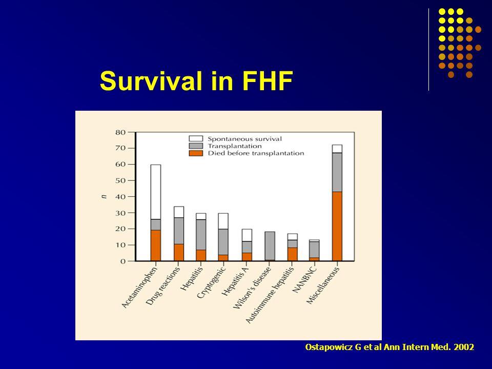 Survival in FHF Ostapowicz G et al Ann Intern Med. 2002