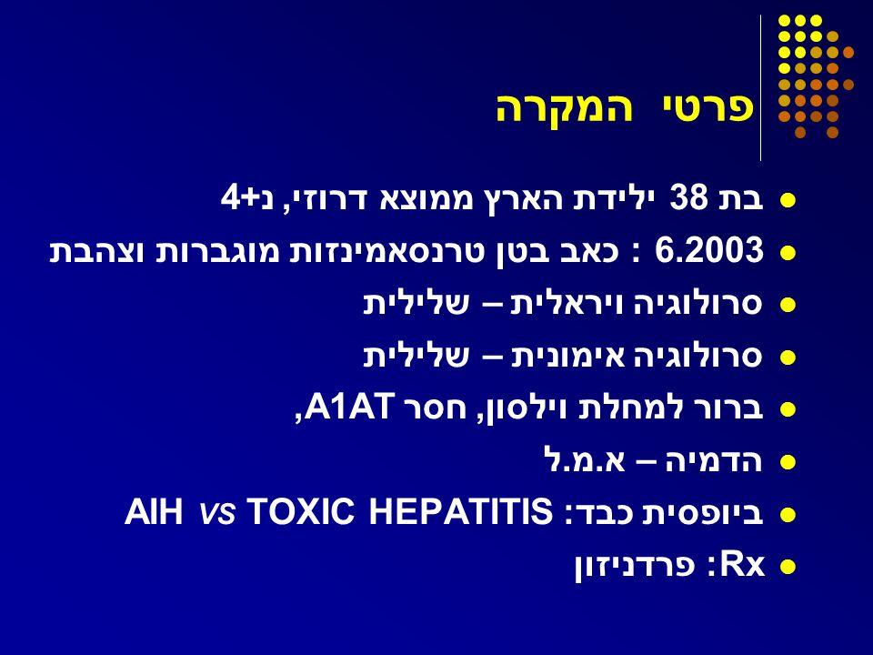 פרטי המקרה בת 38 ילידת הארץ ממוצא דרוזי, נ+4 6.2003 : כאב בטן טרנסאמינזות מוגברות וצהבת סרולוגיה ויראלית – שלילית סרולוגיה אימונית – שלילית ברור למחלת וילסון, חסר A1AT, הדמיה – א.מ.ל ביופסית כבד: AIH VS TOXIC HEPATITIS Rx: פרדניזון