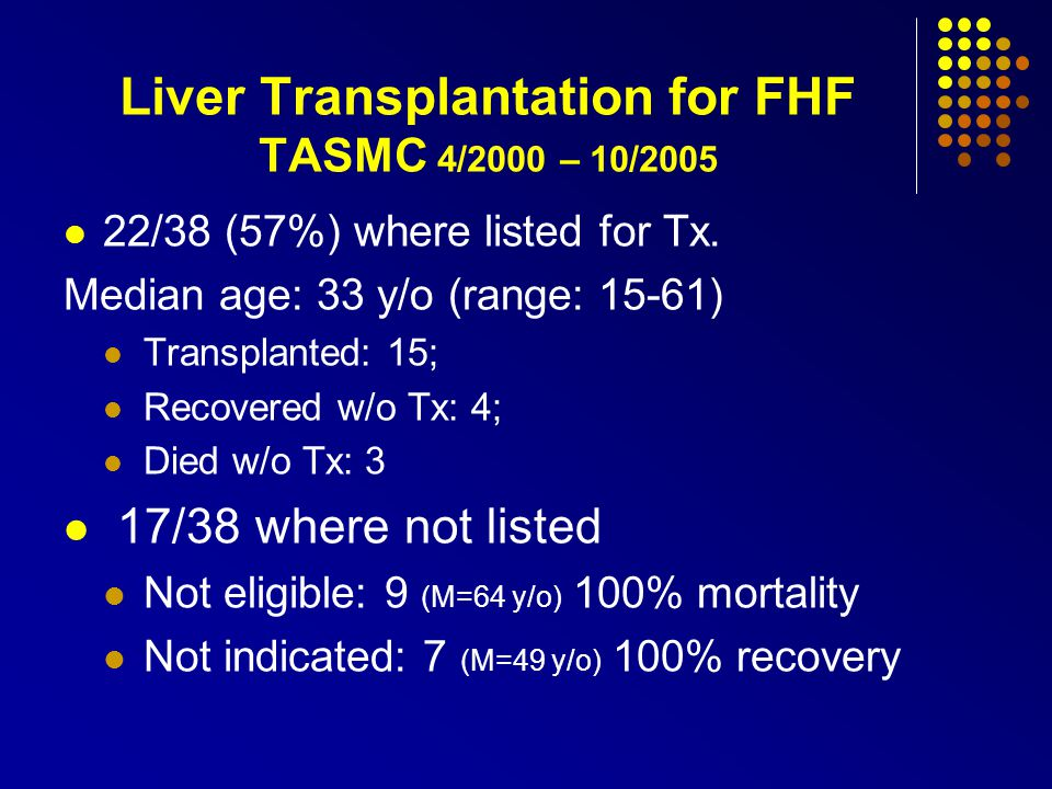 Liver Transplantation for FHF TASMC 4/2000 – 10/2005 22/38 (57%) where listed for Tx.