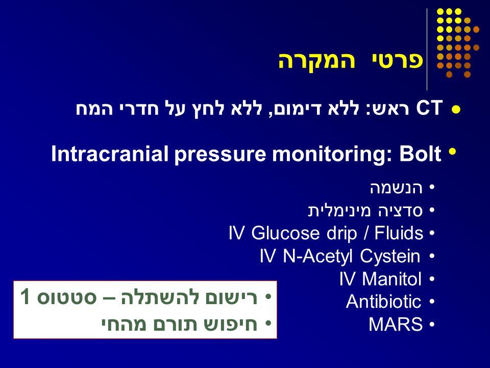 CT ראש: ללא דימום, ללא לחץ על חדרי המח פרטי המקרה Intracranial pressure monitoring: Bolt הנשמה סדציה מינימלית IV Glucose drip / Fluids IV N-Acetyl Cys