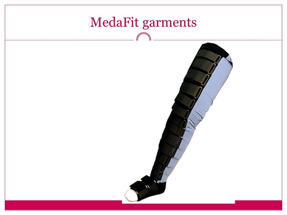 MedaFit garments