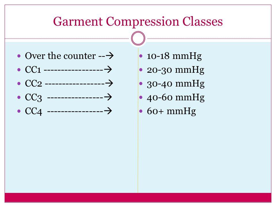Garment Compression Classes Over the counter --  CC1 -----------------  CC2 -----------------  CC3 ----------------  CC4 ----------------  10-18