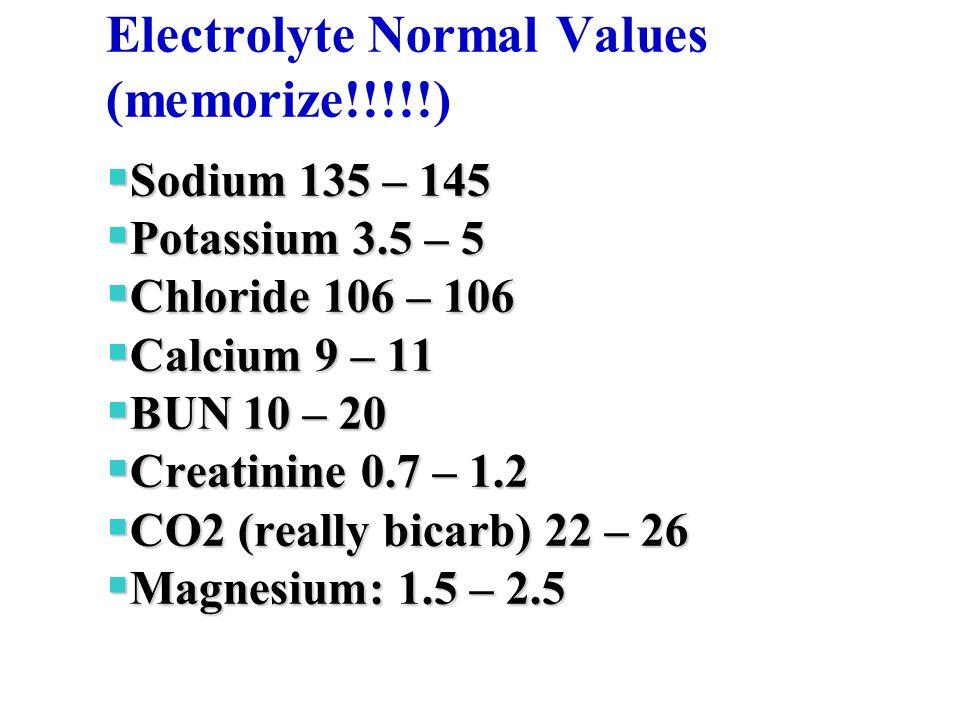 Electrolyte Normal Values (memorize!!!!!)  Sodium 135 – 145  Potassium 3.5 – 5  Chloride 106 – 106  Calcium 9 – 11  BUN 10 – 20  Creatinine 0.7 – 1.2  CO2 (really bicarb) 22 – 26  Magnesium: 1.5 – 2.5