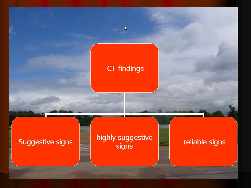 . CT findings Suggestive signs highly suggestive signs reliable signs