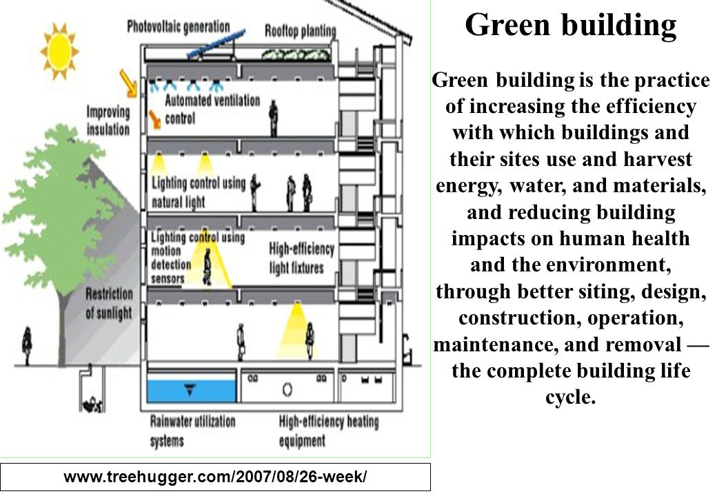 Green building Green building is the practice of increasing the efficiency with which buildings and their sites use and harvest energy, water, and mat