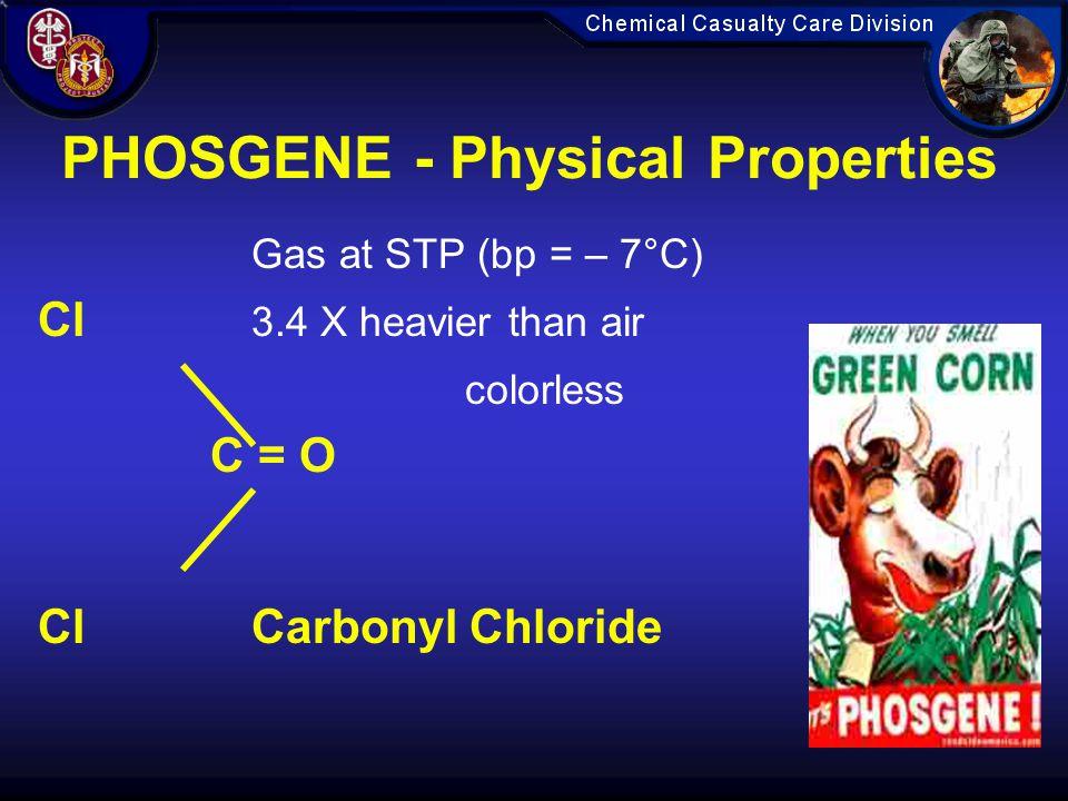 PHOSGENE - Physical Properties Gas at STP (bp = – 7°C) Cl 3.4 X heavier than air colorless C = O ClCarbonyl Chloride