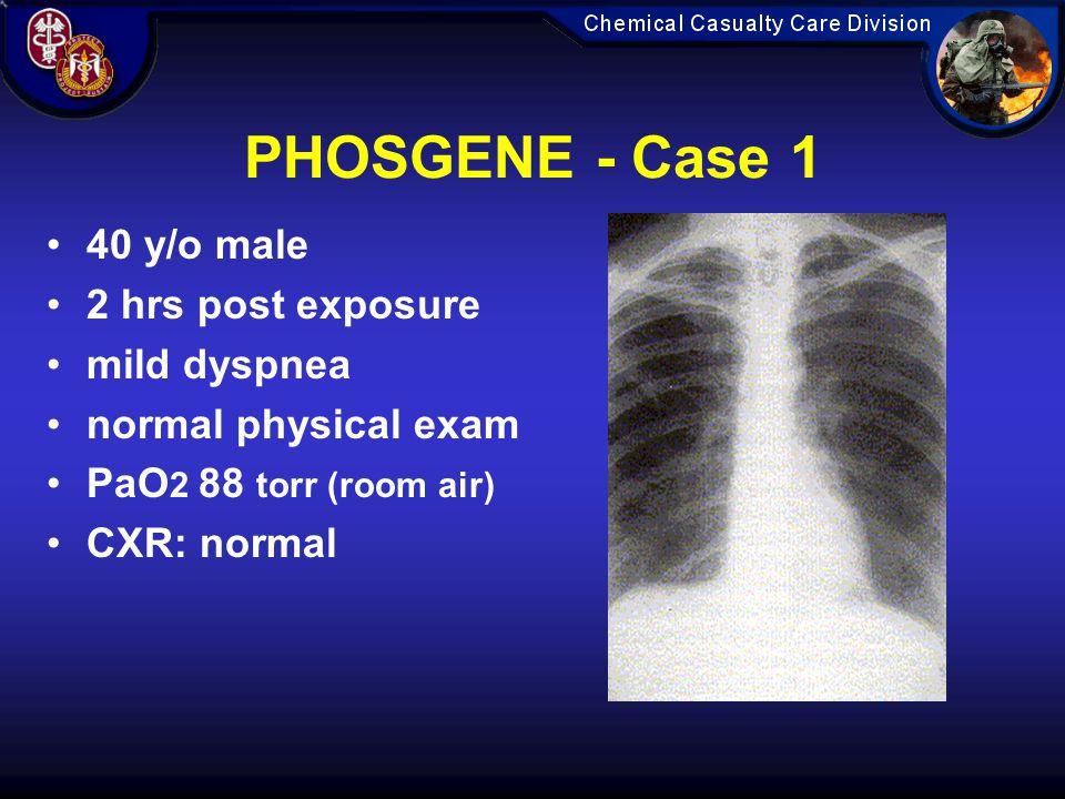 PHOSGENE - Case 1 40 y/o male 2 hrs post exposure mild dyspnea normal physical exam PaO 2 88 torr (room air) CXR: normal