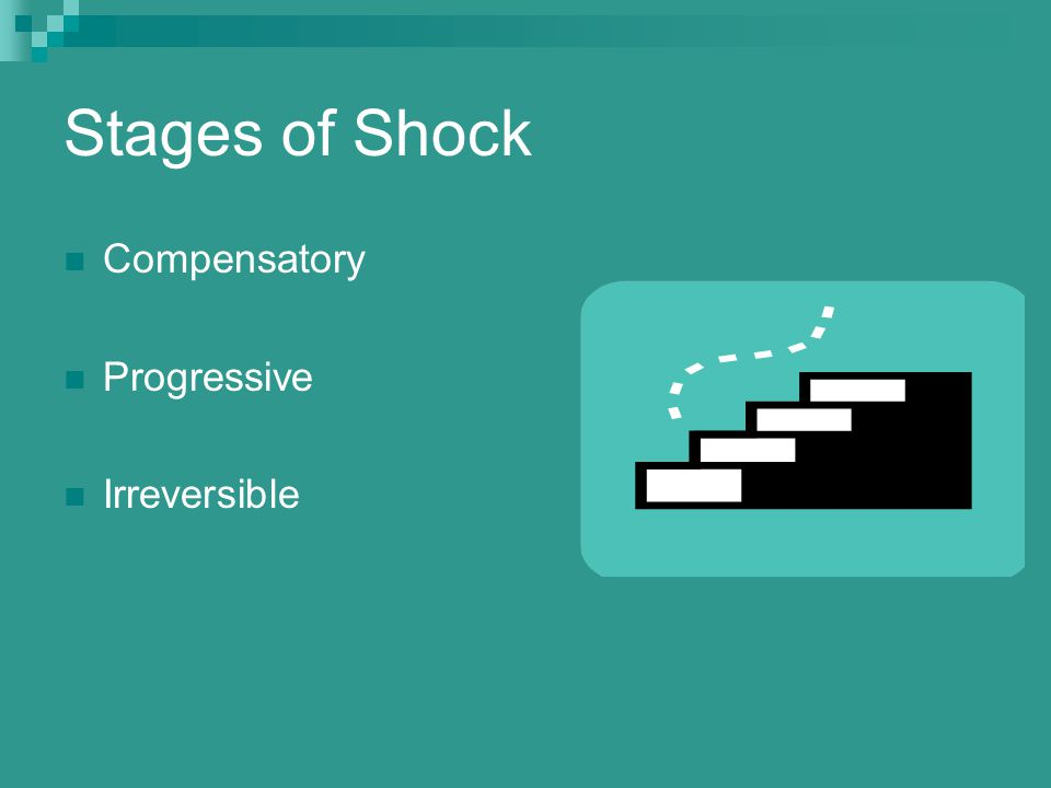 Stages of Shock Compensatory Progressive Irreversible
