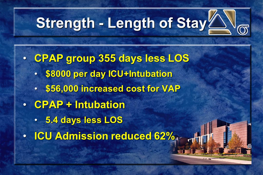 Strength - Length of Stay CPAP group 355 days less LOSCPAP group 355 days less LOS $8000 per day ICU+Intubation$8000 per day ICU+Intubation $56,000 increased cost for VAP$56,000 increased cost for VAP CPAP + IntubationCPAP + Intubation 5.4 days less LOS5.4 days less LOS ICU Admission reduced 62%ICU Admission reduced 62%