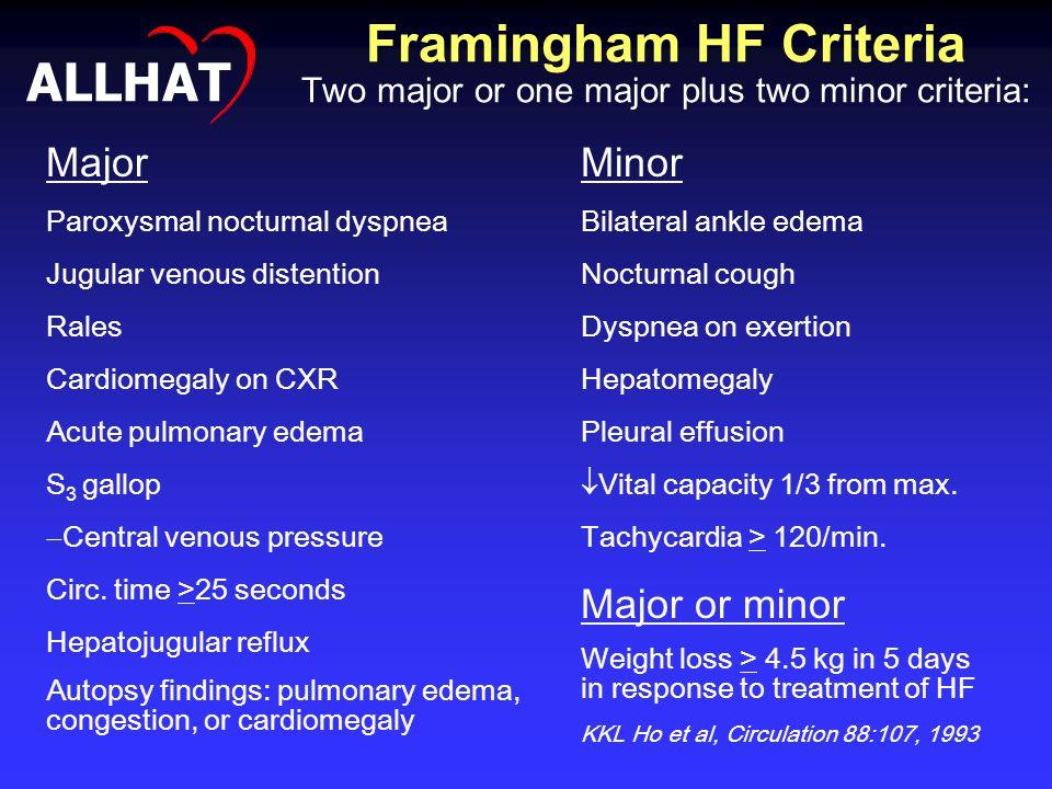 Framingham HF Criteria Two major or one major plus two minor criteria: Major Paroxysmal nocturnal dyspnea Jugular venous distention Rales Cardiomegaly on CXR Acute pulmonary edema S 3 gallop   Central venous pressure Circ.