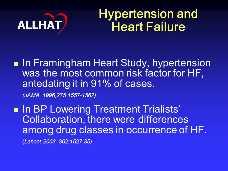Hypertension and Heart Failure In Framingham Heart Study, hypertension was the most common risk factor for HF, antedating it in 91% of cases.