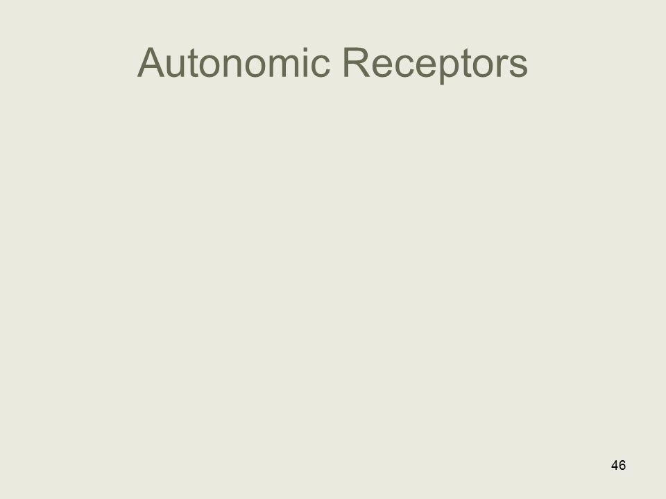 Autonomic Receptors 46