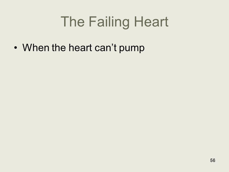 The Failing Heart When the heart can't pump 56