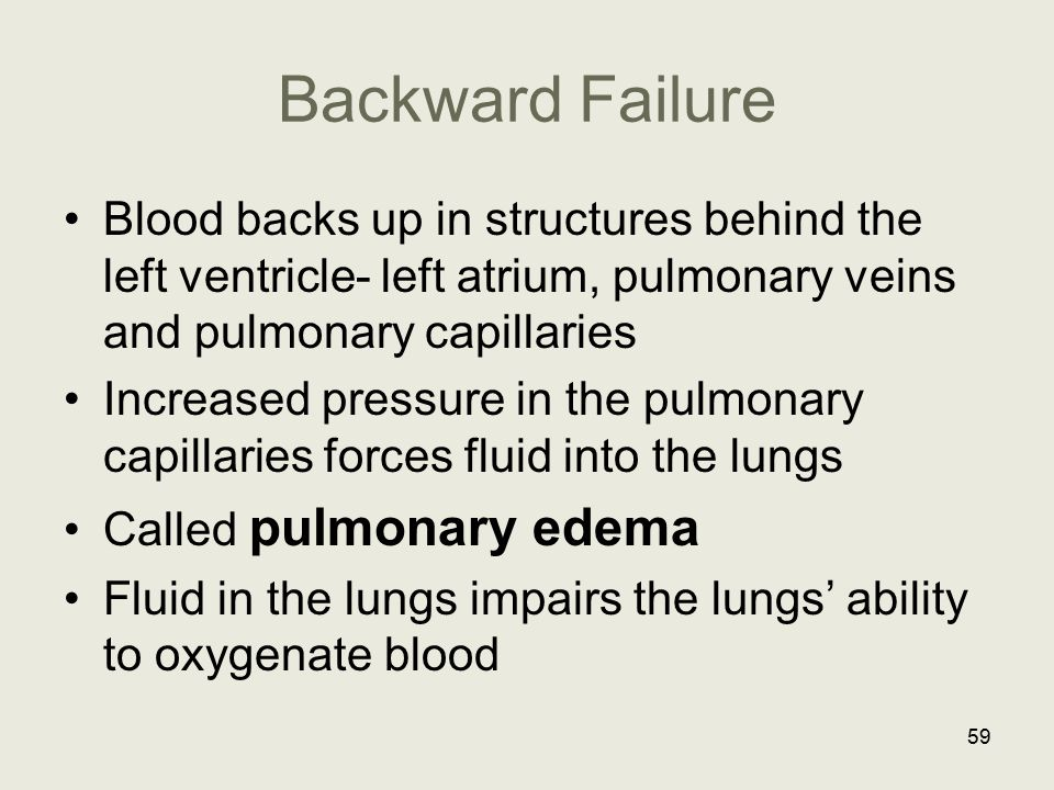 Backward Failure Blood backs up in structures behind the left ventricle- left atrium, pulmonary veins and pulmonary capillaries Increased pressure in