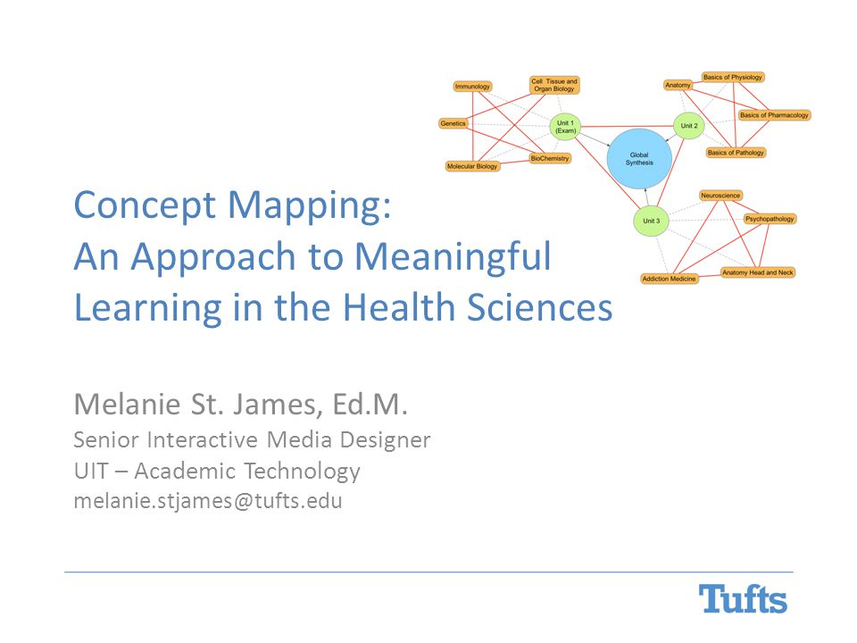 Concept Mapping: An Approach to Meaningful Learning in the Health Sciences Melanie St. James, Ed.M. Senior Interactive Media Designer UIT – Academic T