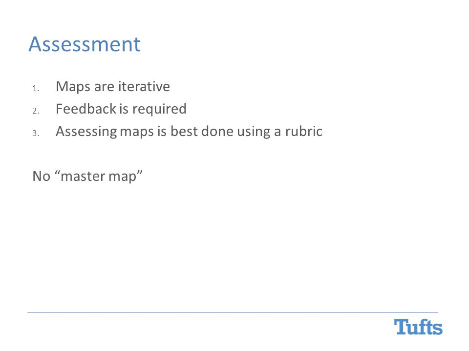 Assessment 1. Maps are iterative 2. Feedback is required 3.