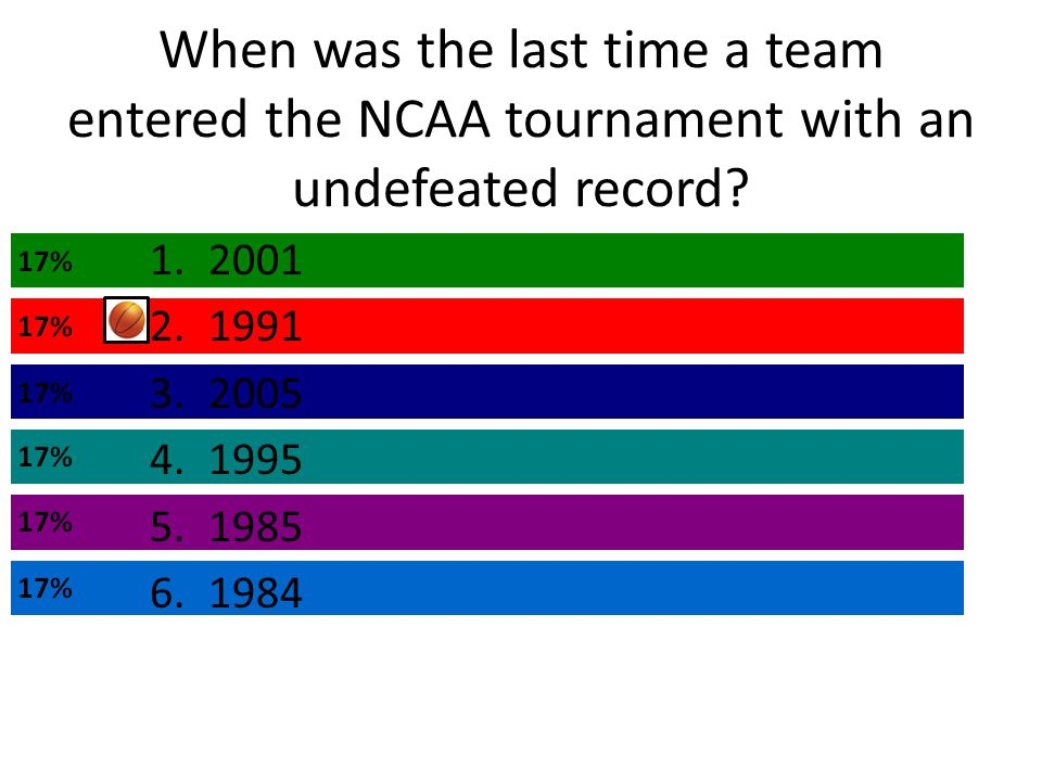When was the last time a team entered the NCAA tournament with an undefeated record? 1.2001 2.1991 3.2005 4.1995 5.1985 6.1984
