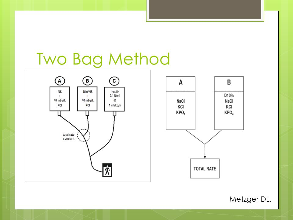 Two Bag Method Metzger DL.