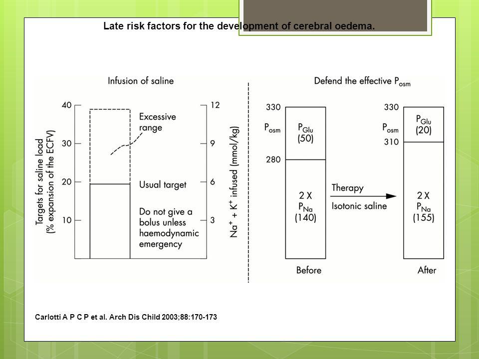 Late risk factors for the development of cerebral oedema. Carlotti A P C P et al. Arch Dis Child 2003;88:170-173