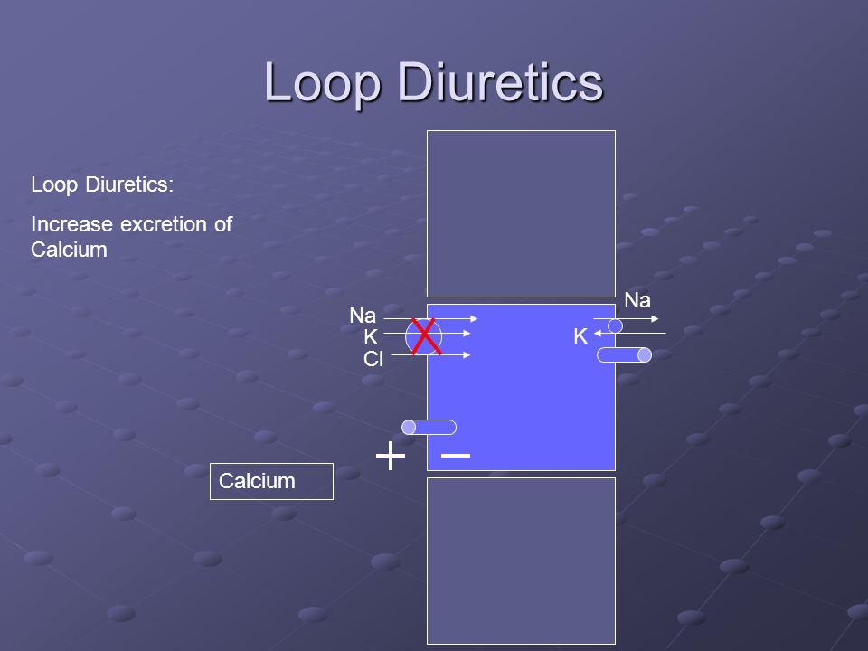 Loop Diuretics Na K Cl Na K Calcium Loop Diuretics: Increase excretion of Calcium