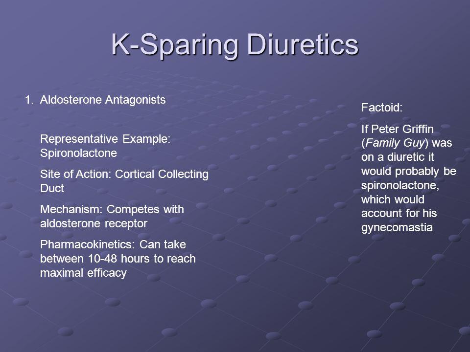 K-Sparing Diuretics 1.
