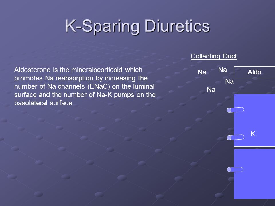 K-Sparing Diuretics Collecting Duct Na K Aldosterone is the mineralocorticoid which promotes Na reabsorption by increasing the number of Na channels (ENaC) on the luminal surface and the number of Na-K pumps on the basolateral surface Aldo