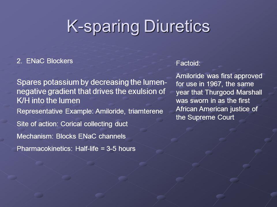 K-sparing Diuretics 2. ENaC Blockers Representative Example: Amiloride, triamterene Site of action: Corical collecting duct Mechanism: Blocks ENaC cha