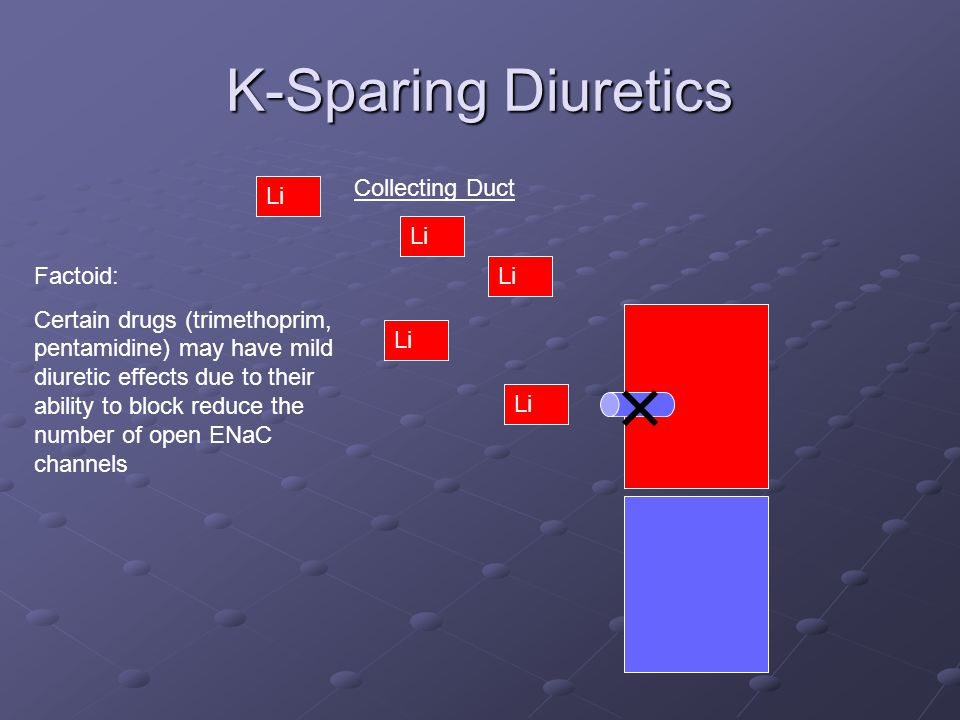 K-Sparing Diuretics Collecting Duct Li Factoid: Certain drugs (trimethoprim, pentamidine) may have mild diuretic effects due to their ability to block reduce the number of open ENaC channels