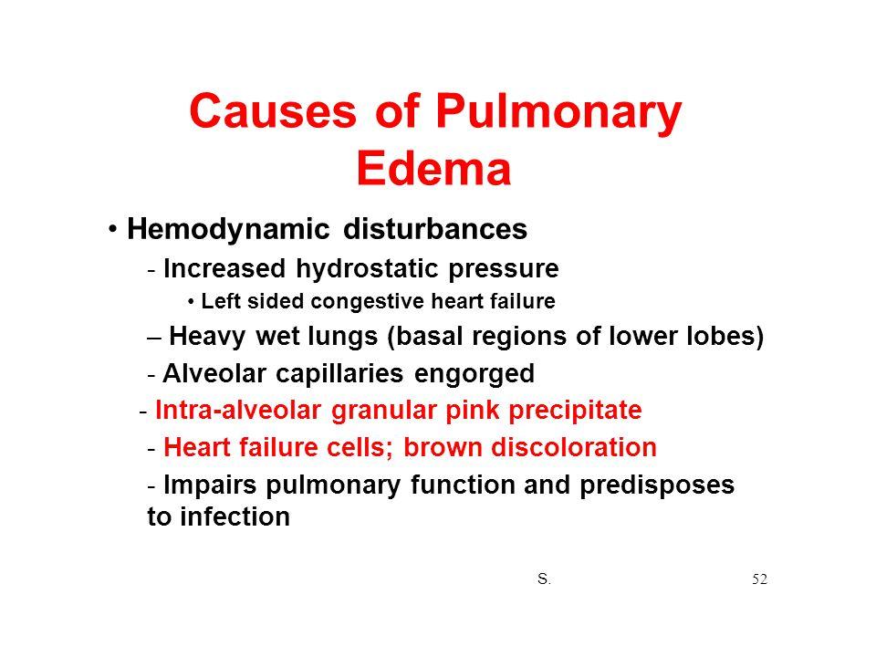 Causes of Pulmonary Edema Hemodynamic disturbances - Increased hydrostatic pressure Left sided congestive heart failure – Heavy wet lungs (basal regio
