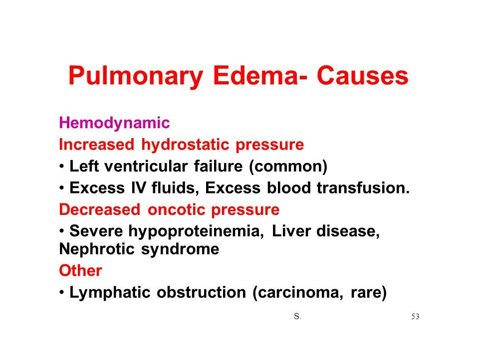 Pulmonary Edema- Causes Hemodynamic Increased hydrostatic pressure Left ventricular failure (common) Excess IV fluids, Excess blood transfusion. Decre