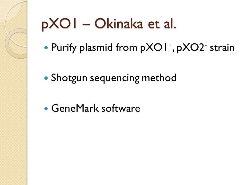 pXO1 – Okinaka et al. Purify plasmid from pXO1 +, pXO2 - strain Shotgun sequencing method GeneMark software