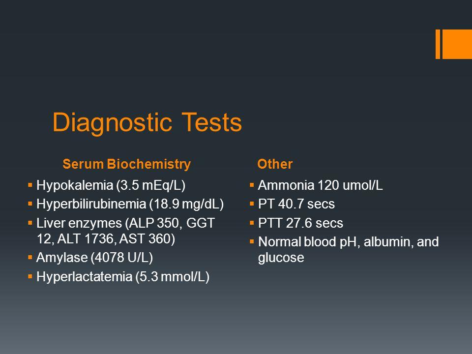 Serum BiochemistryOther Diagnostic Tests  Hypokalemia (3.5 mEq/L)  Hyperbilirubinemia (18.9 mg/dL)  Liver enzymes (ALP 350, GGT 12, ALT 1736, AST 360)  Amylase (4078 U/L)  Hyperlactatemia (5.3 mmol/L)  Ammonia 120 umol/L  PT 40.7 secs  PTT 27.6 secs  Normal blood pH, albumin, and glucose