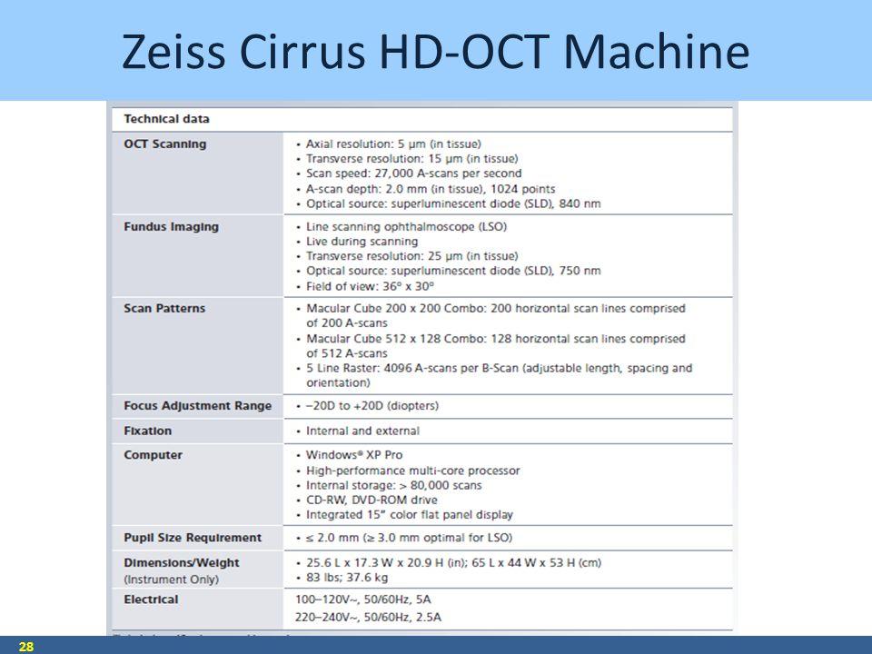Zeiss Cirrus HD-OCT Machine 28