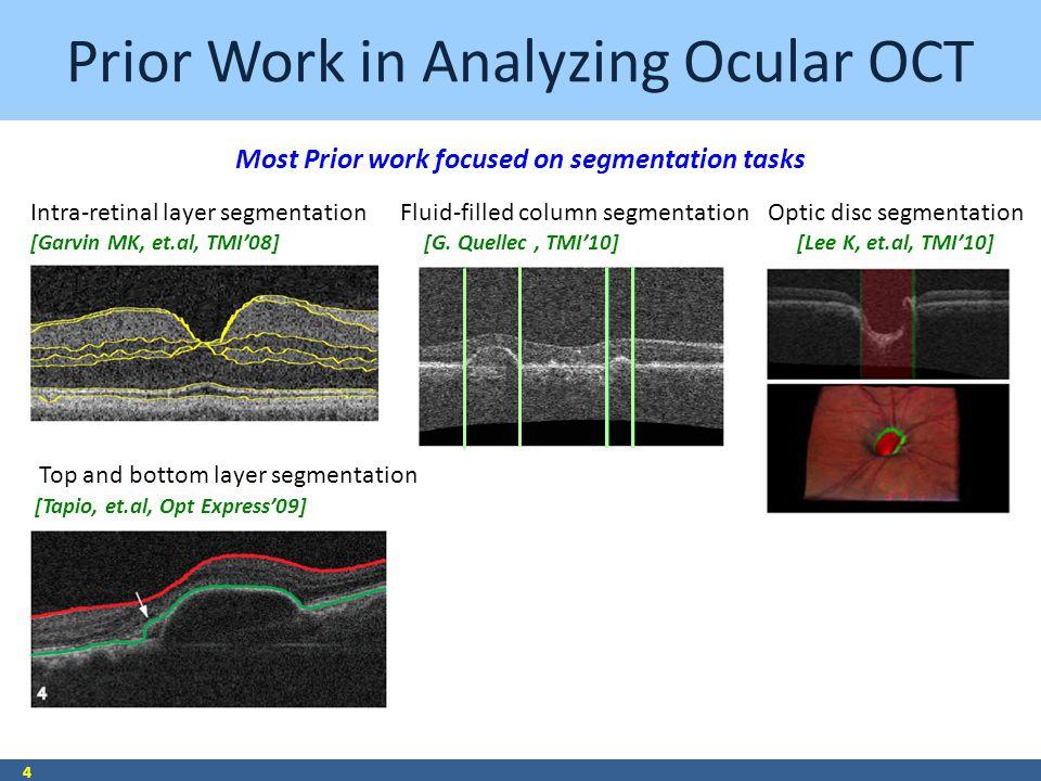 Prior Work in Analyzing Ocular OCT 4 [Garvin MK, et.al, TMI'08] [Tapio, et.al, Opt Express'09] [G. Quellec, TMI'10] [Lee K, et.al, TMI'10] Optic disc