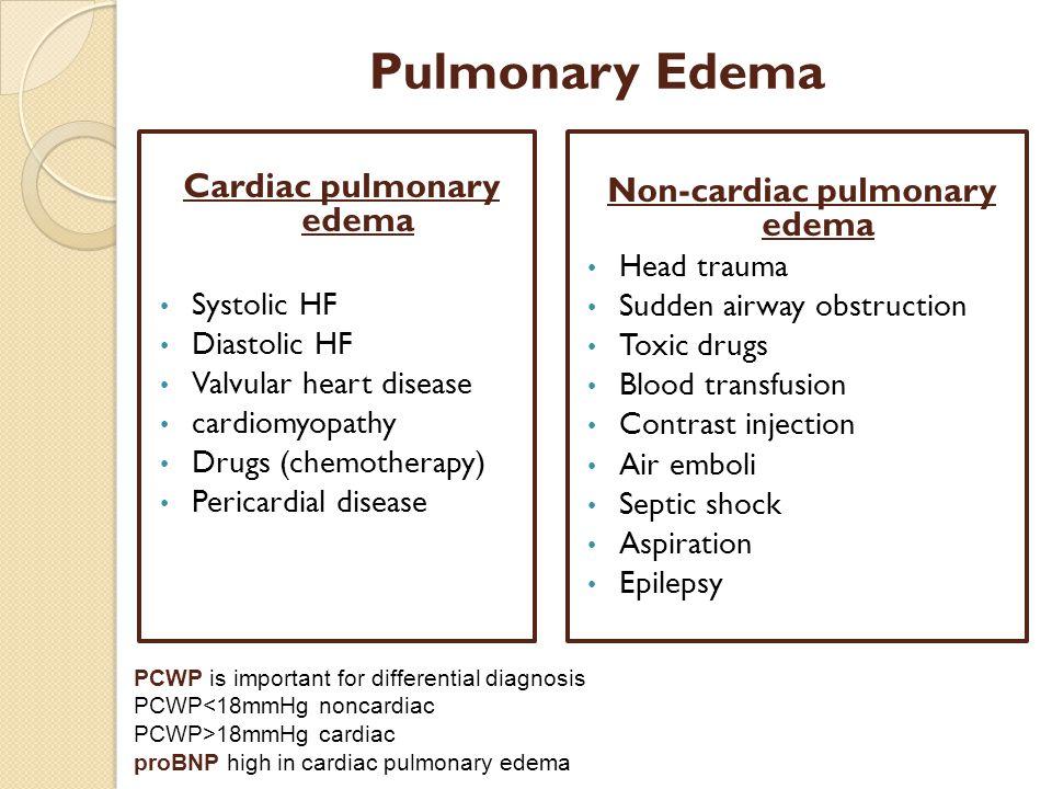 Pulmonary Edema Cardiac pulmonary edema Systolic HF Diastolic HF Valvular heart disease cardiomyopathy Drugs (chemotherapy) Pericardial disease Non-cardiac pulmonary edema Head trauma Sudden airway obstruction Toxic drugs Blood transfusion Contrast injection Air emboli Septic shock Aspiration Epilepsy PCWP is important for differential diagnosis PCWP<18mmHg noncardiac PCWP>18mmHg cardiac proBNP high in cardiac pulmonary edema