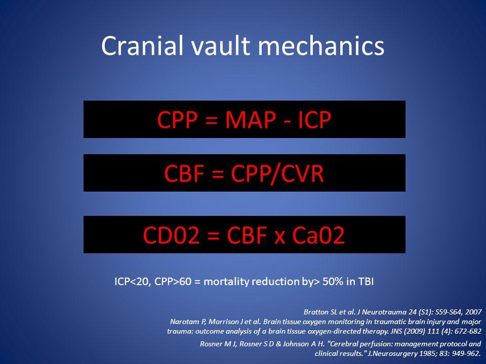 Cranial vault mechanics CPP = MAP - ICP Rosner M J, Rosner S D & Johnson A H.