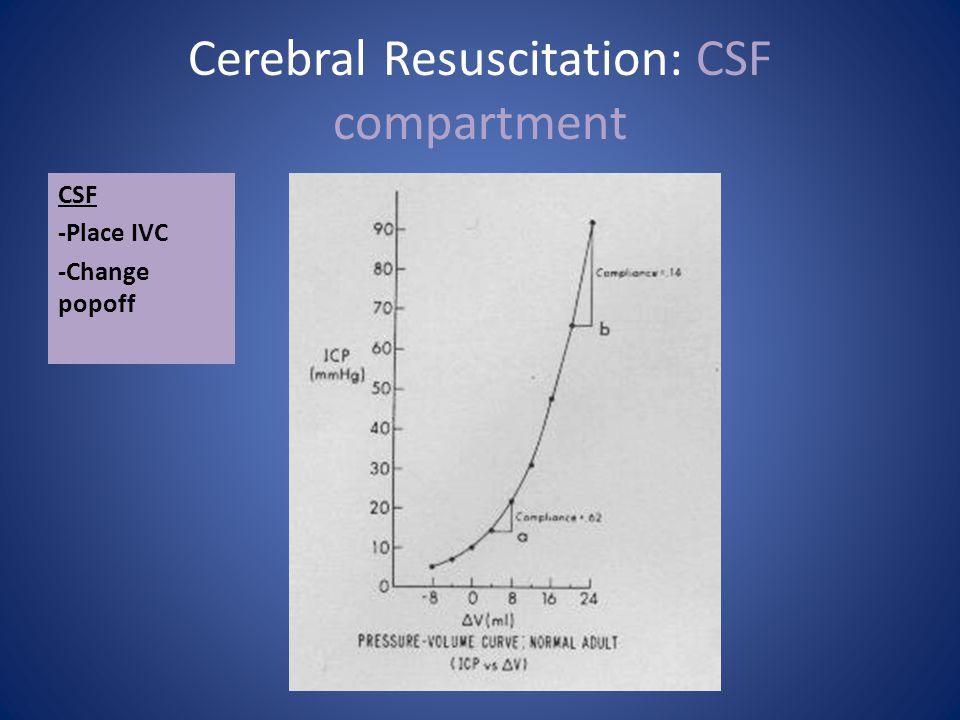 Cerebral Resuscitation: CSF compartment CSF -Place IVC -Change popoff