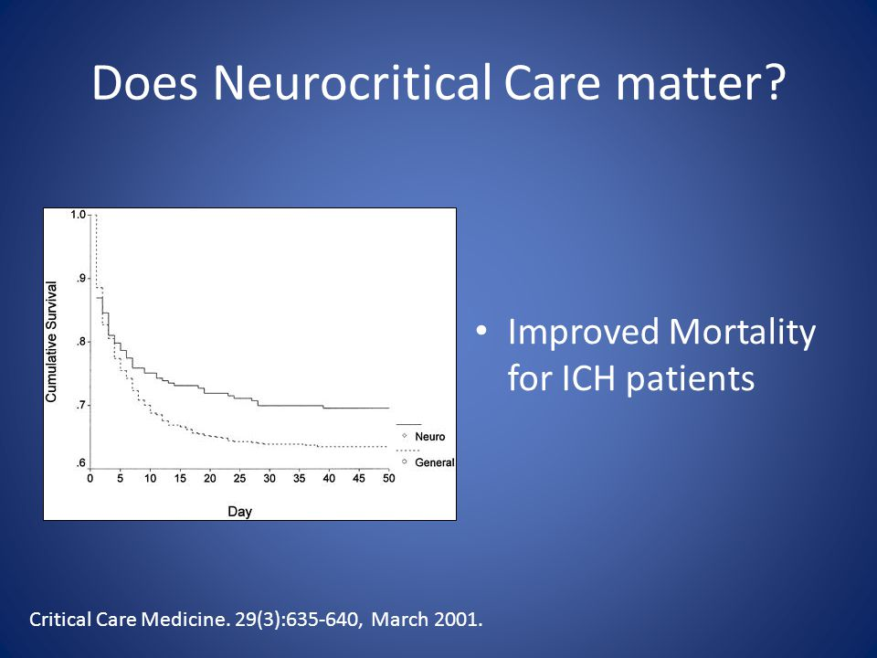 Does Neurocritical Care matter. Improved Mortality for ICH patients Critical Care Medicine.