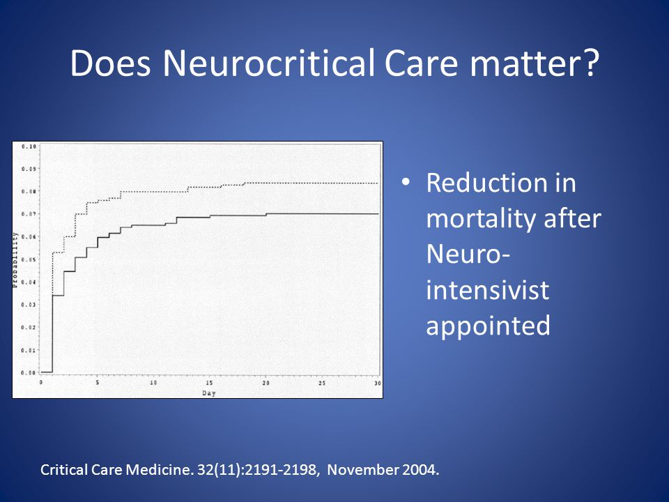 Does Neurocritical Care matter? Reduction in mortality after Neuro- intensivist appointed Critical Care Medicine. 32(11):2191-2198, November 2004.