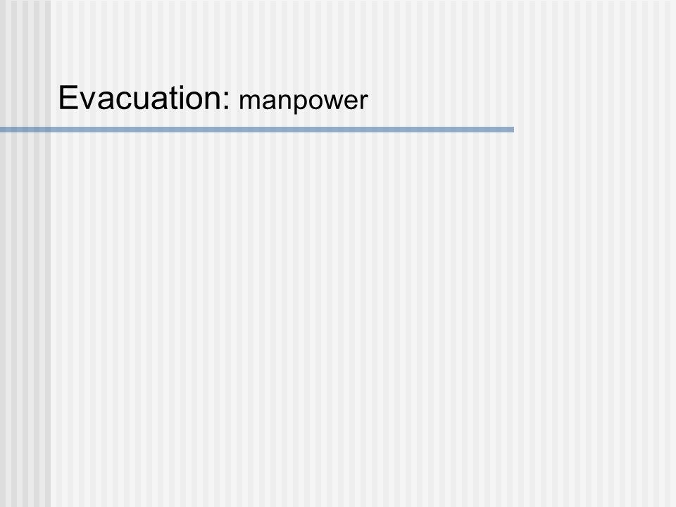 Evacuation: manpower