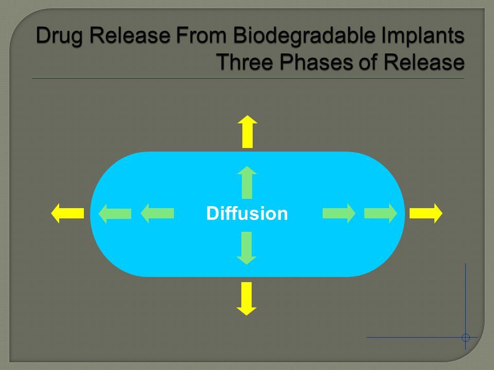 Table 59-2 Goodman & Gilman 9th Edition *approximated from the literatureCorticosteroid Relative Potencies Cortisone0.8 Cortisol1 Prednisone4 Methylprednisolone5 Triamcinolone5 Fluorination at 9  position increases corticosteroid receptor binding Betamethasone25 Dexamethasone25 Fluocinolone acetonide 25* 25*