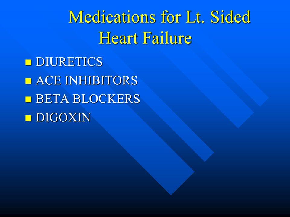 Medications for Lt.