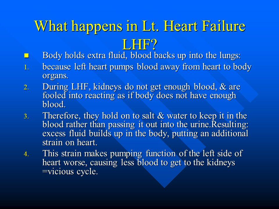 What happens in Lt. Heart Failure LHF.