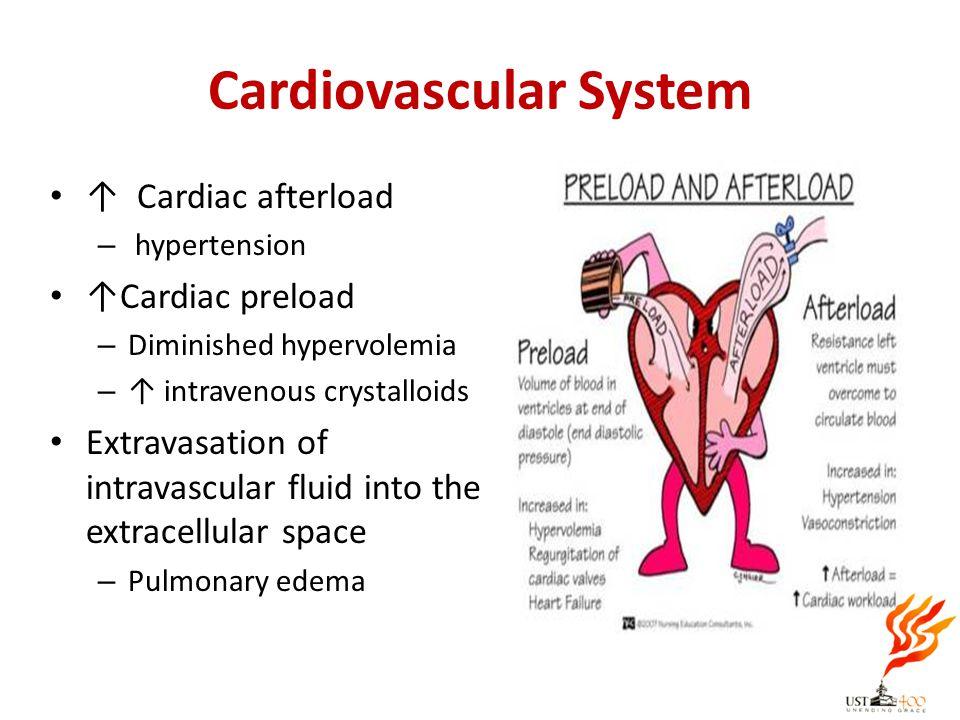 Cardiovascular System ↑ Cardiac afterload – hypertension ↑Cardiac preload – Diminished hypervolemia – ↑ intravenous crystalloids Extravasation of intr
