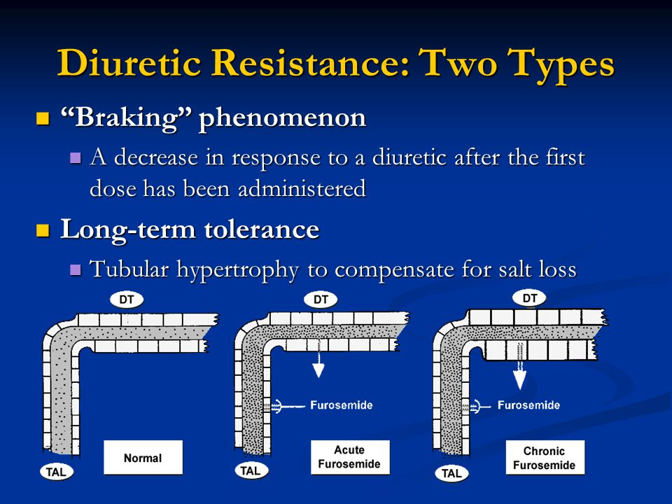 Diuretic Resistance: Two Types Braking phenomenon Braking phenomenon A decrease in response to a diuretic after the first dose has been administered A decrease in response to a diuretic after the first dose has been administered Long-term tolerance Long-term tolerance Tubular hypertrophy to compensate for salt loss Tubular hypertrophy to compensate for salt loss