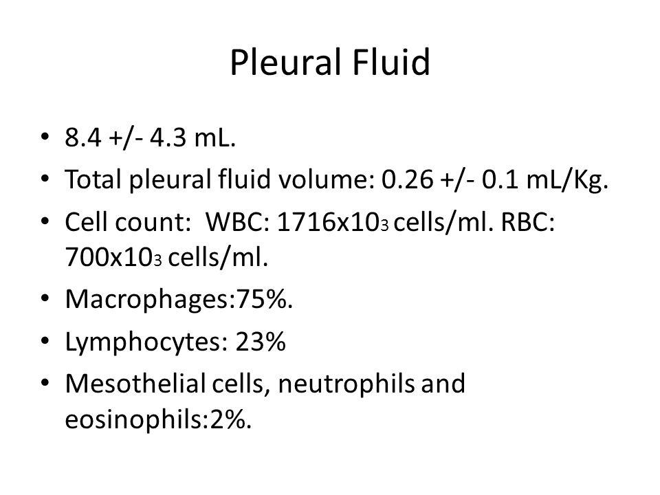 Pleural Fluid 8.4 +/- 4.3 mL. Total pleural fluid volume: 0.26 +/- 0.1 mL/Kg. Cell count: WBC: 1716x10 3 cells/ml. RBC: 700x10 3 cells/ml. Macrophages