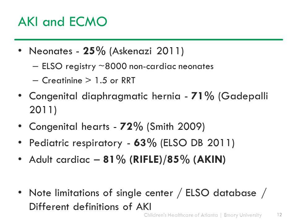 Children's Healthcare of Atlanta | Emory University AKI and ECMO Neonates - 25% (Askenazi 2011) – ELSO registry ~8000 non-cardiac neonates – Creatinin