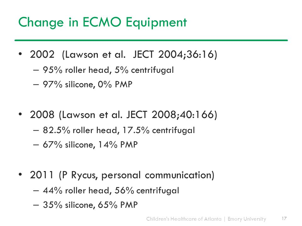 Children's Healthcare of Atlanta | Emory University Change in ECMO Equipment 2002 (Lawson et al. JECT 2004;36:16) – 95% roller head, 5% centrifugal –