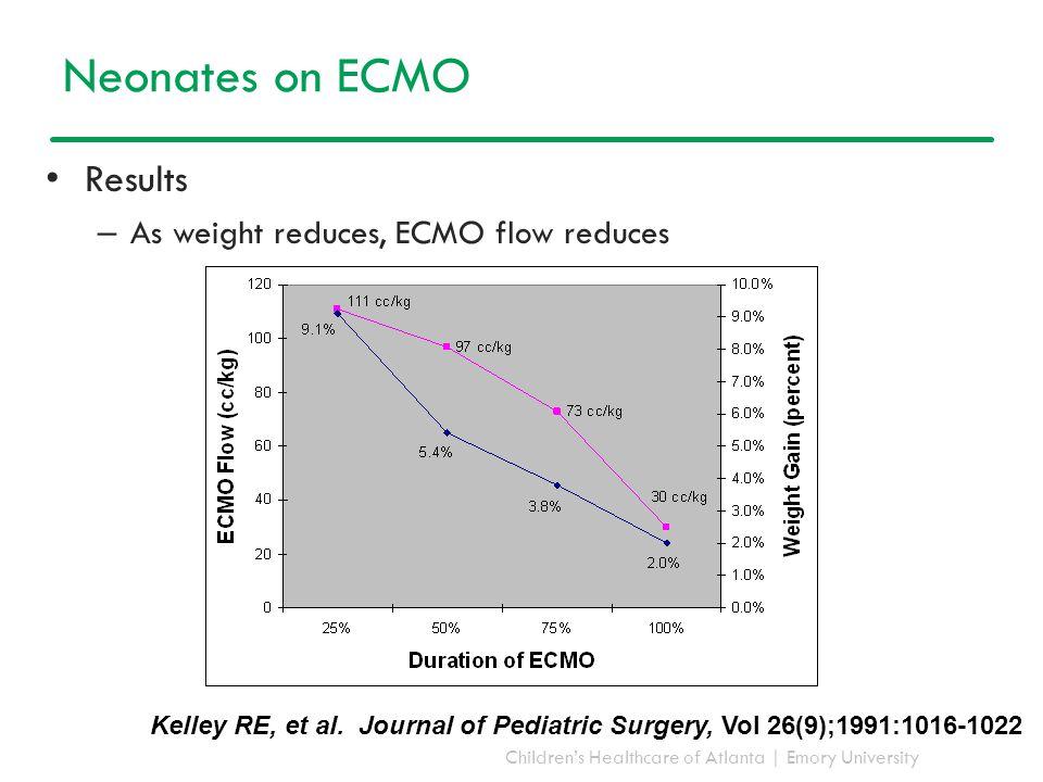 Children's Healthcare of Atlanta | Emory University Neonates on ECMO Results – As weight reduces, ECMO flow reduces Kelley RE, et al. Journal of Pedia