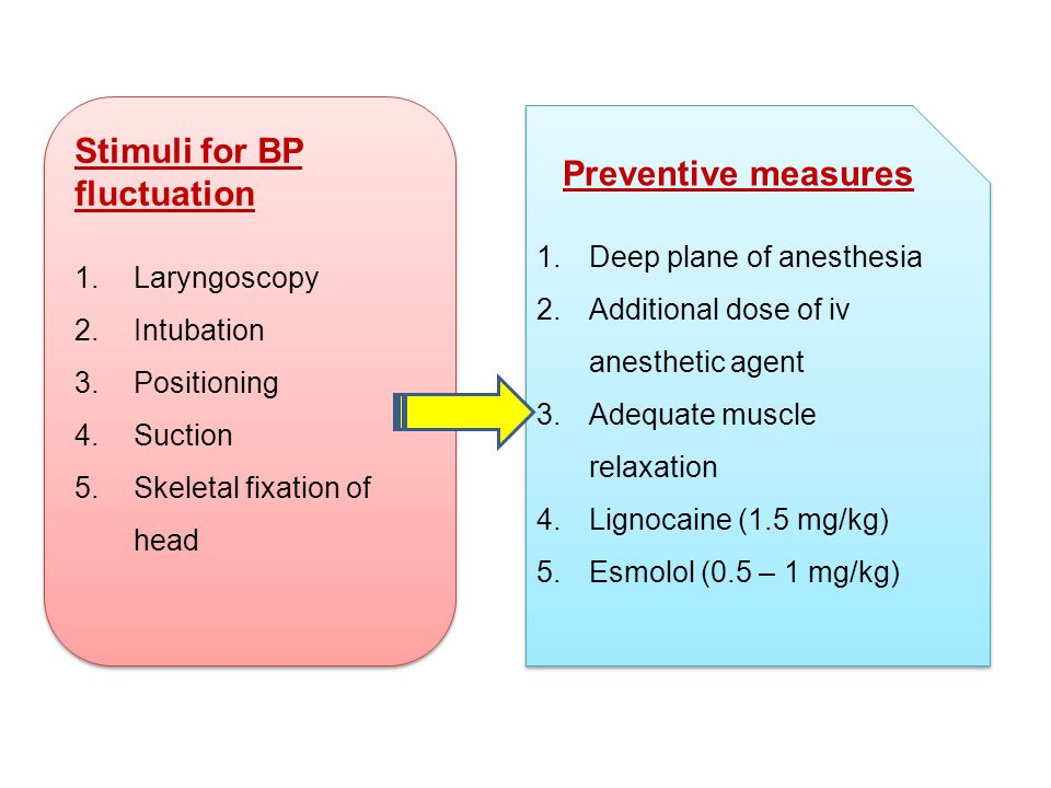 Stimuli for BP fluctuation 1.Laryngoscopy 2.Intubation 3.Positioning 4.Suction 5.Skeletal fixation of head Stimuli for BP fluctuation 1.Laryngoscopy 2